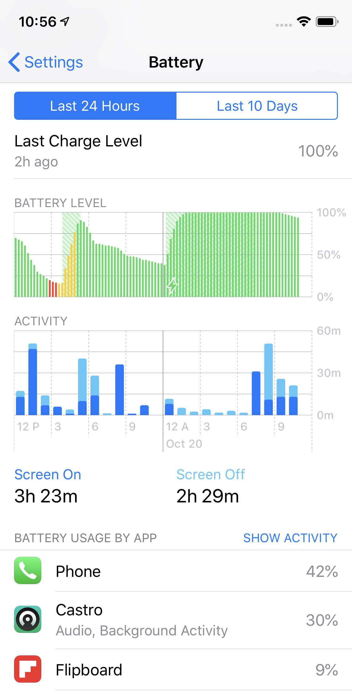 iOS battery usage screen