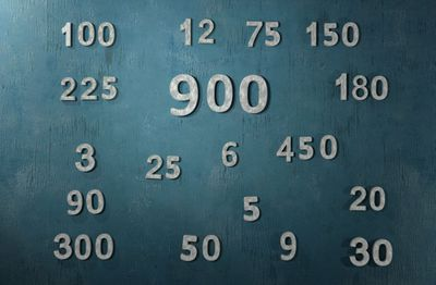 Illustration of the number 900 and all its factors