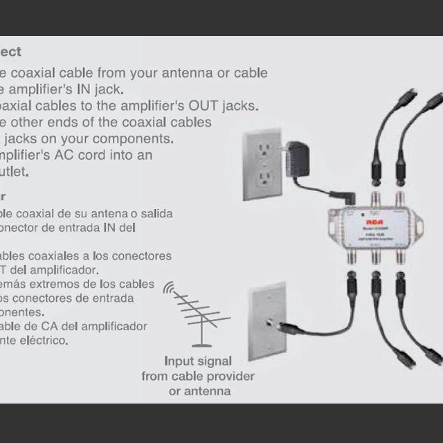 Antenna For Better Tv Reception, Tv Aerial Wiring Diagram