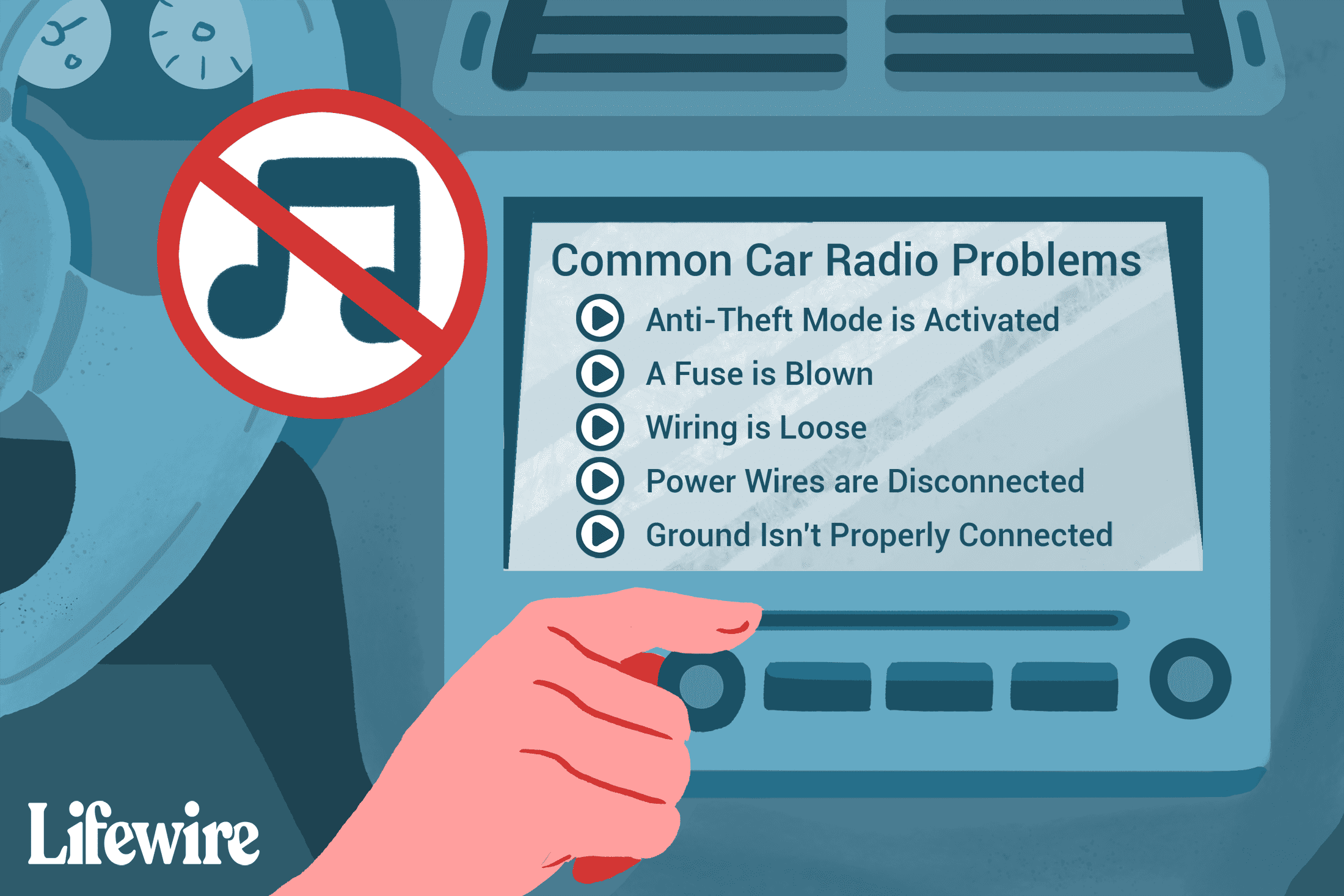 An illustration of the common problems people experience with car radios.