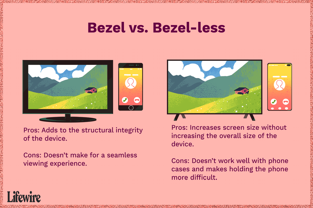 What is a Bezel? And What Does Bezel-less Mean?