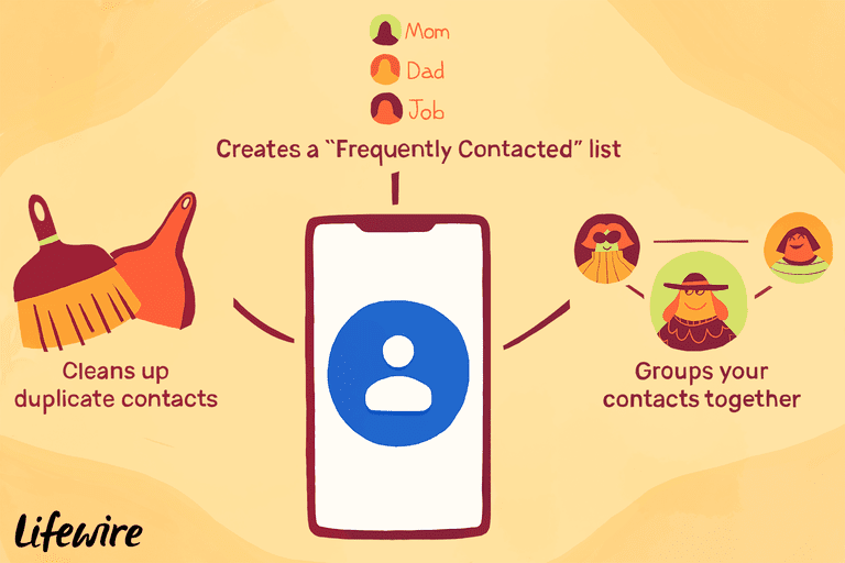 Illustration of a smartphone with a contact icon on it; three smaller illustrations of the benefits of Gmail contacts