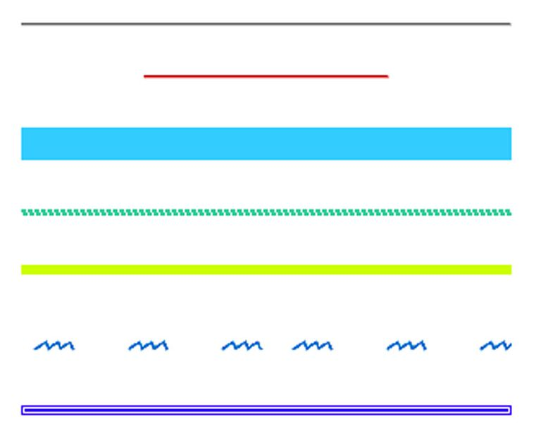Horizontal rules - examples of lines