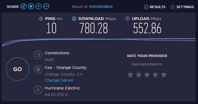 Speedtest.net internet speed test