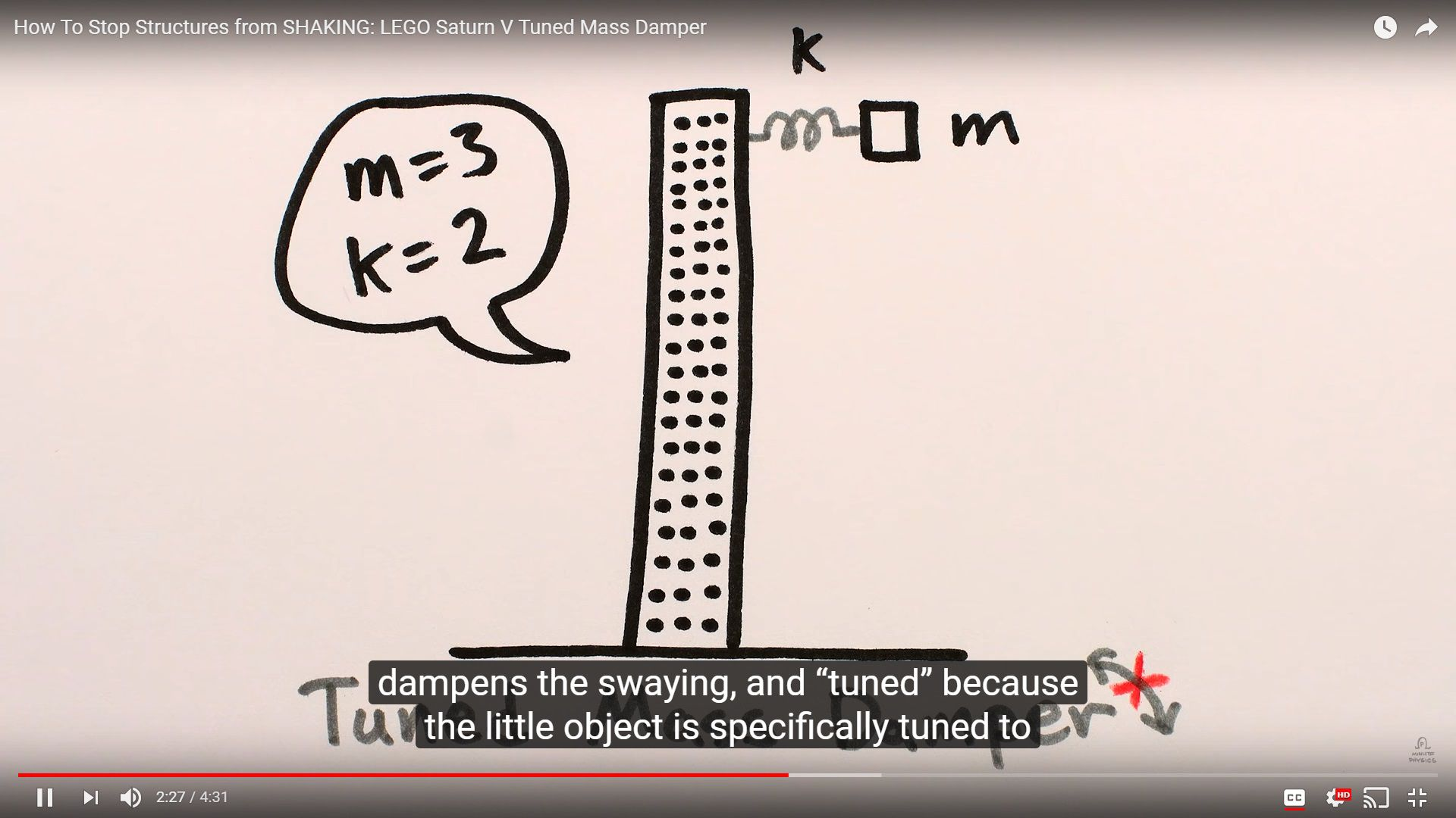 MinutePhysics video screenshot of a drawn illustration of a tower
