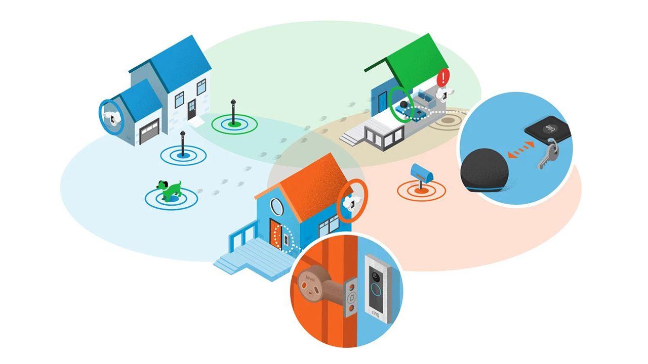 An Illustration detailing how Amazon Sidewalk creates its mesh network