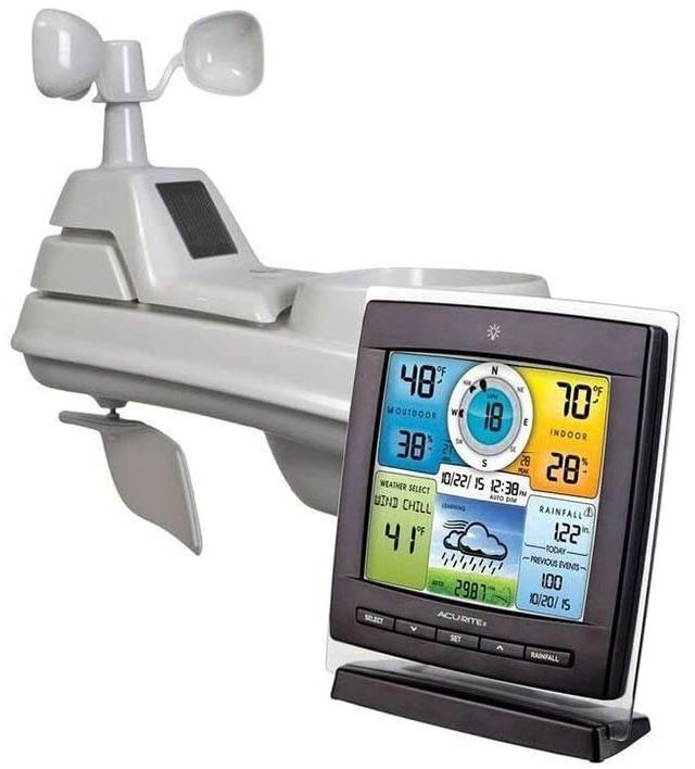 AcuRite Pro 5-in-1 Color Weather Station will accurately tell you the weather.