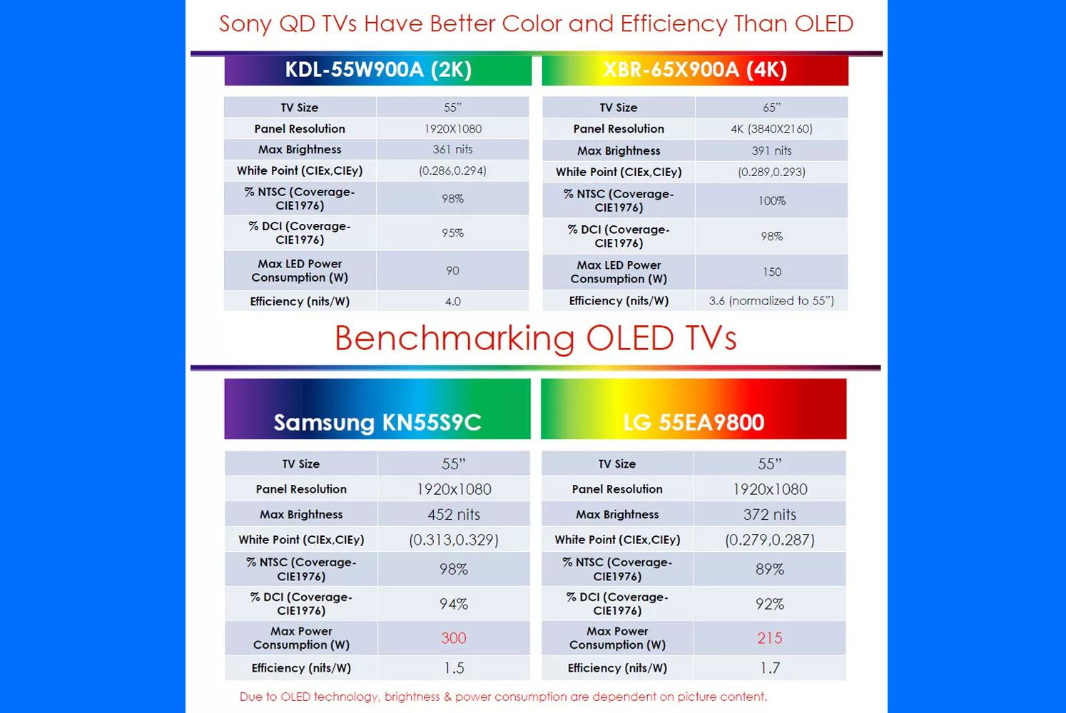 What Is A Quantum Dot Aka Qled Tv