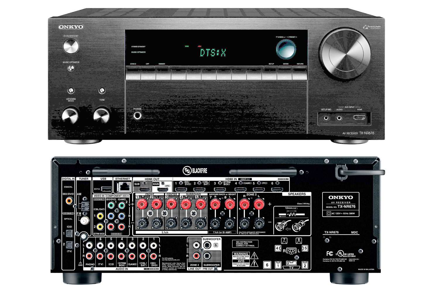 The 12 Best Mid-Range Home Theater Receivers of 2019
