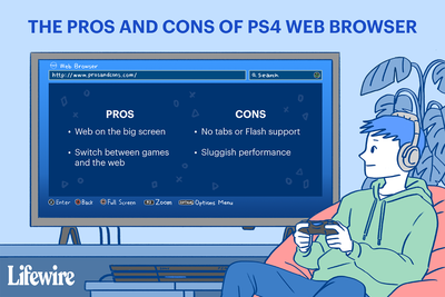 Illustration of the Pros and Cons of the PS4 Web Browser