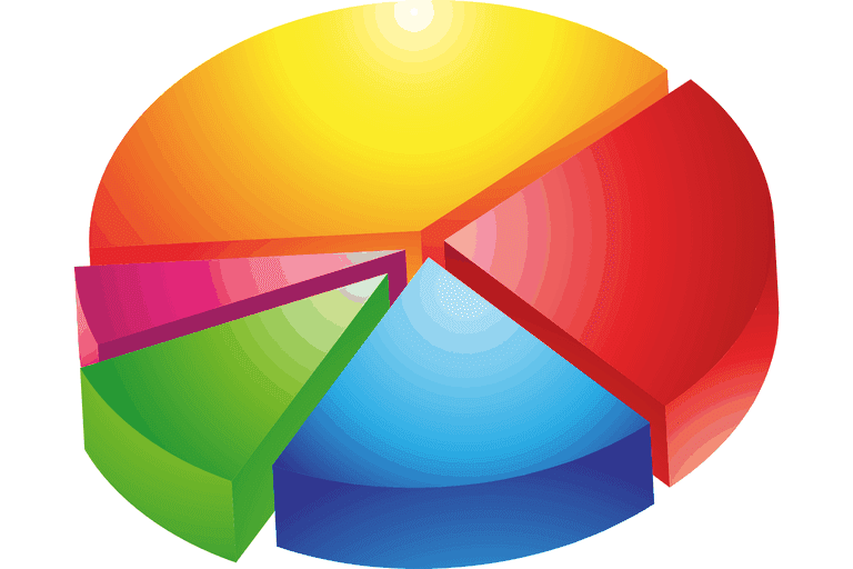 Illustration of a pie chart with five colored partitions