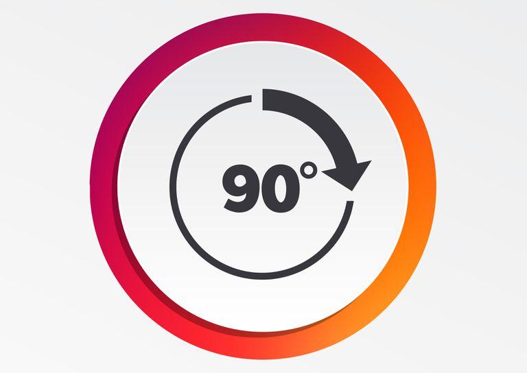 Illustration of 90 degree rotation