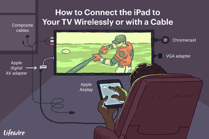 An illustration of the ways to connect an iPad to a TV.