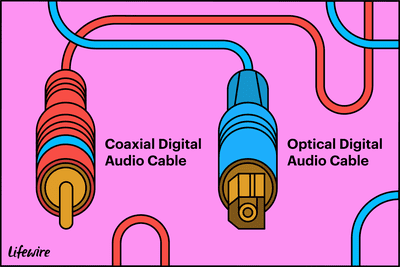 Do Speaker Cables Make a Difference for Audio Quality?