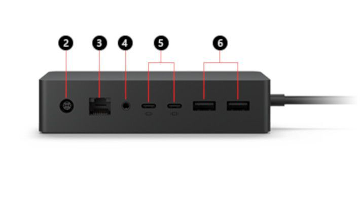 The Surface Dock 2 schematic with two display ports
