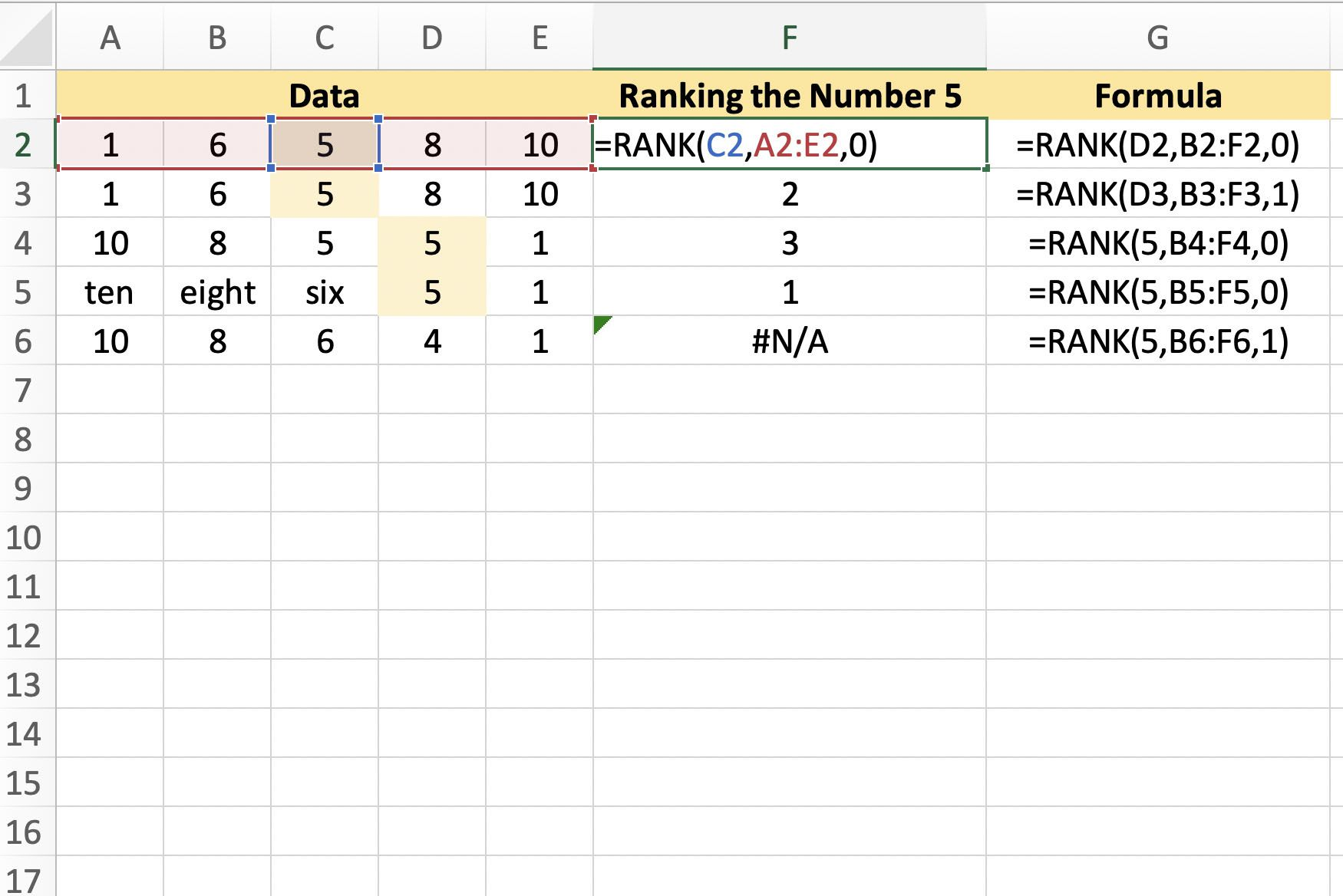 Rank Numbers by Numerical Value With Excel's RANK Function