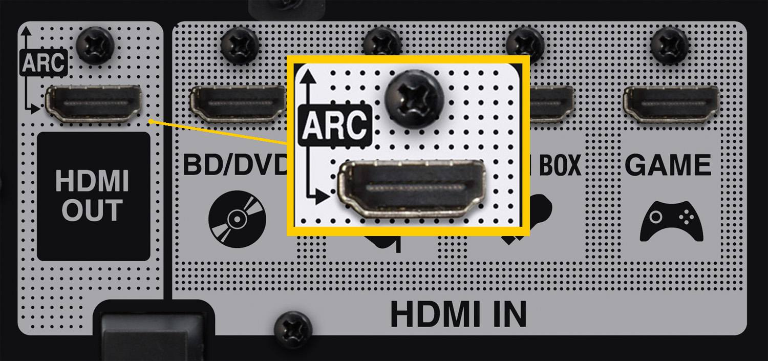 All About HDMI ARC (Audio Return Channel) and eARC