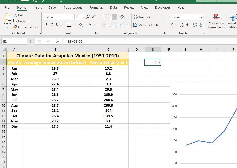 Screenshot of completed formula