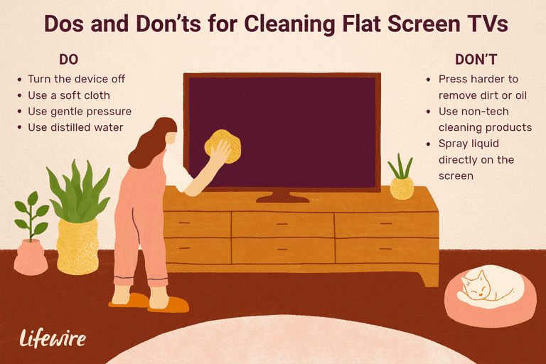 An illustration of the dos and don'ts of cleaning flat screen tvs.