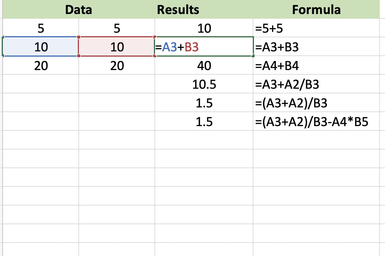 Screenshot of Excel showing closeup addition formula
