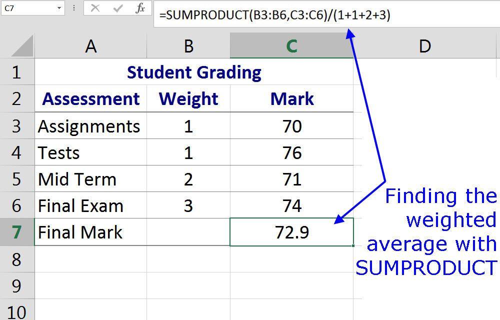 calculate weighted averages in excel with sumproduct