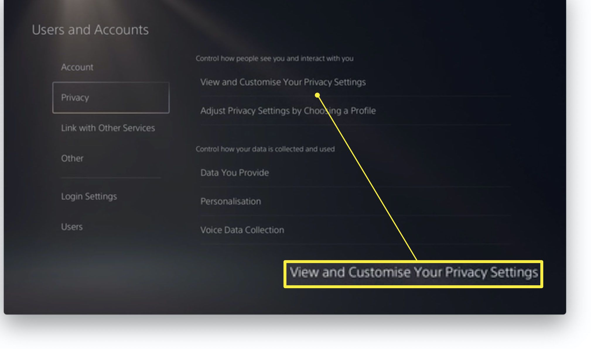 PlayStation 5 Users and Accounts settings with View and Customize your privacy settings highlighted