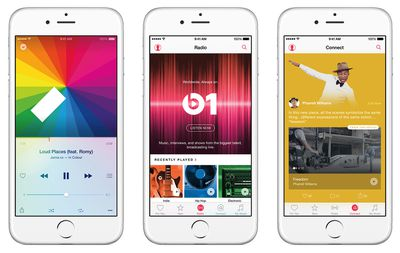 Using the iPhone Music App