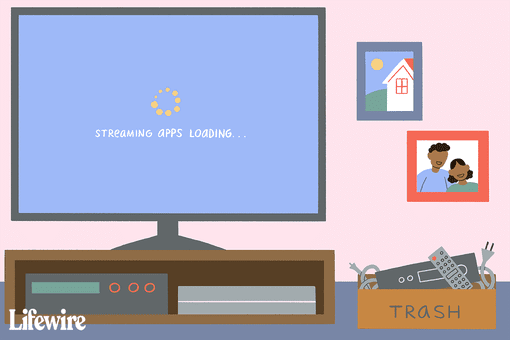 """Illustration of a television with the message """"Streaming Apps Loading"""" on it"""