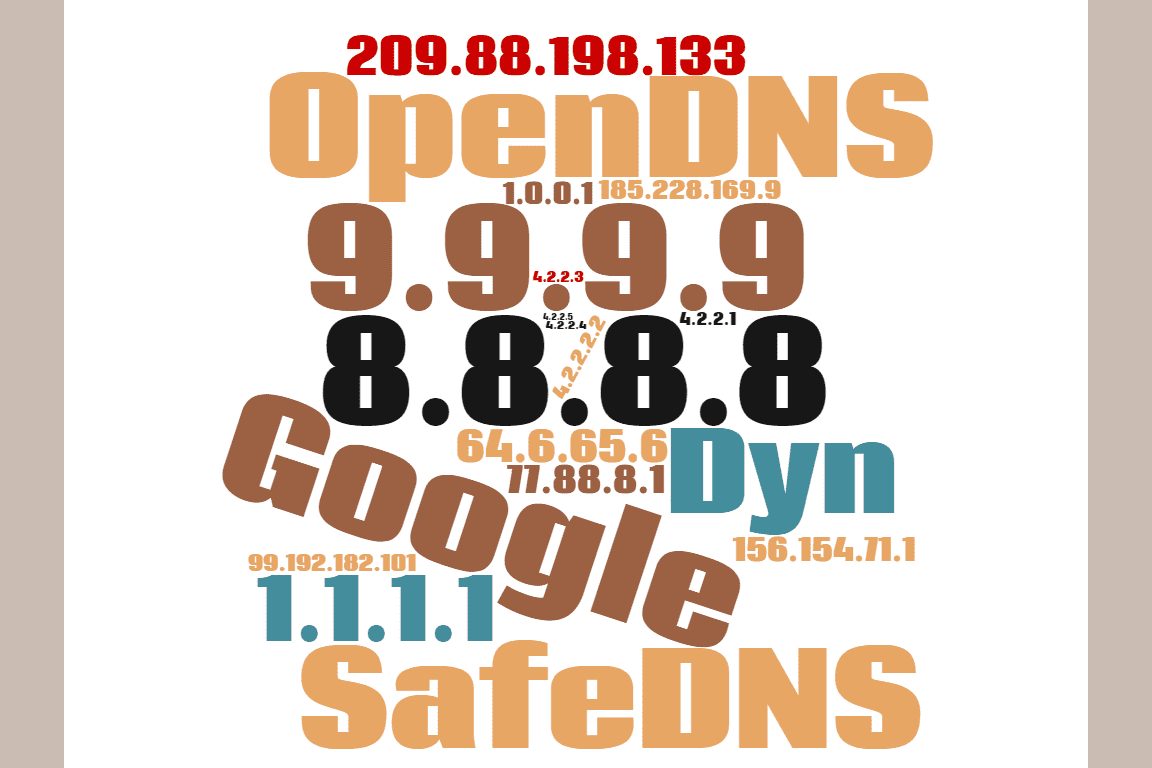 Free and Public DNS Server List (Valid September 2019)