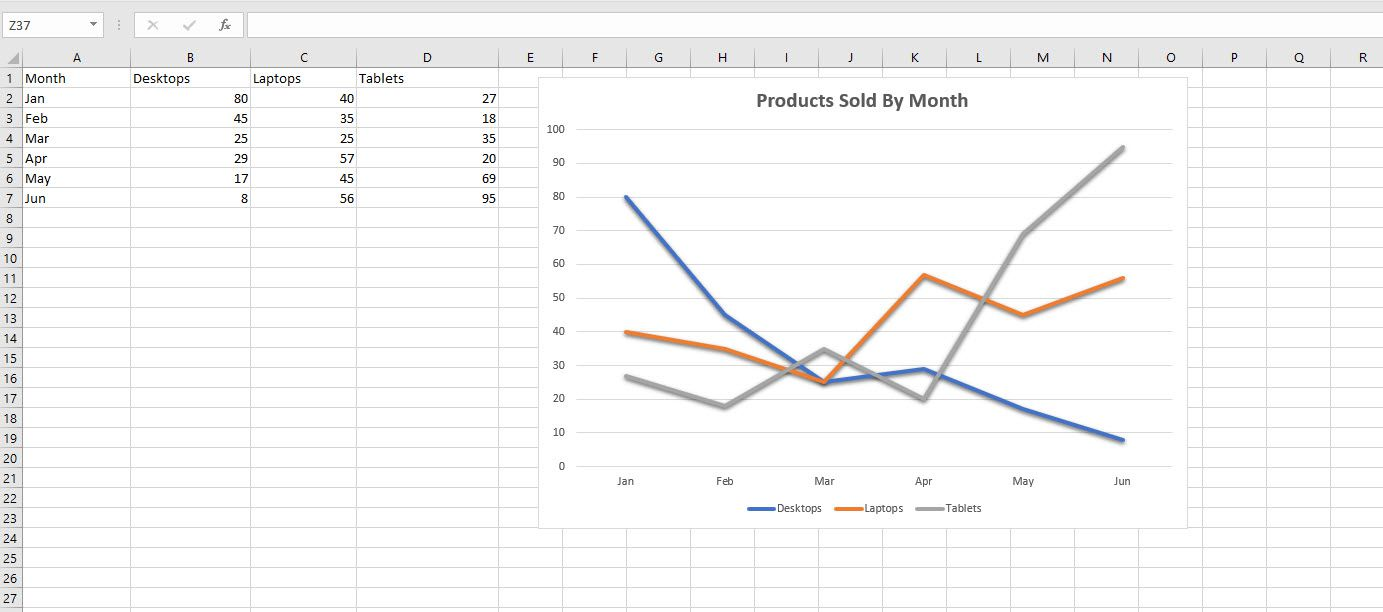 How To Make And Format A Line Graph In Excel When We Draw The Force Diagram Represent Box By Dot Two Creating Graphs Is As Easy Clicking Few Buttons