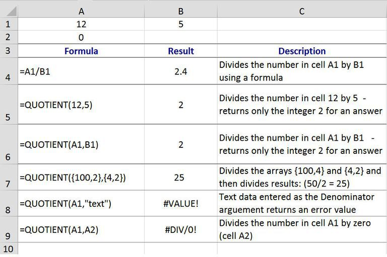 A series of formulas using the Quotient function in Excel