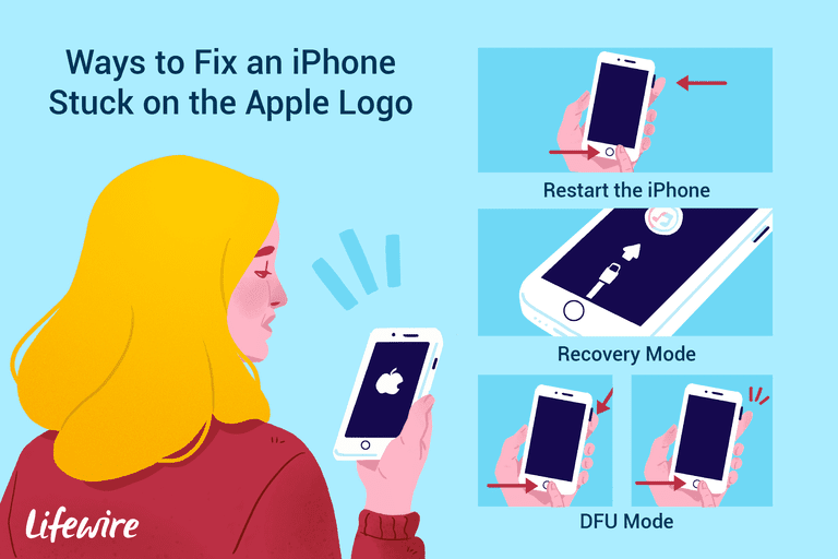 An illustration of ways to fix an iPhone stuck on the Apple logo.