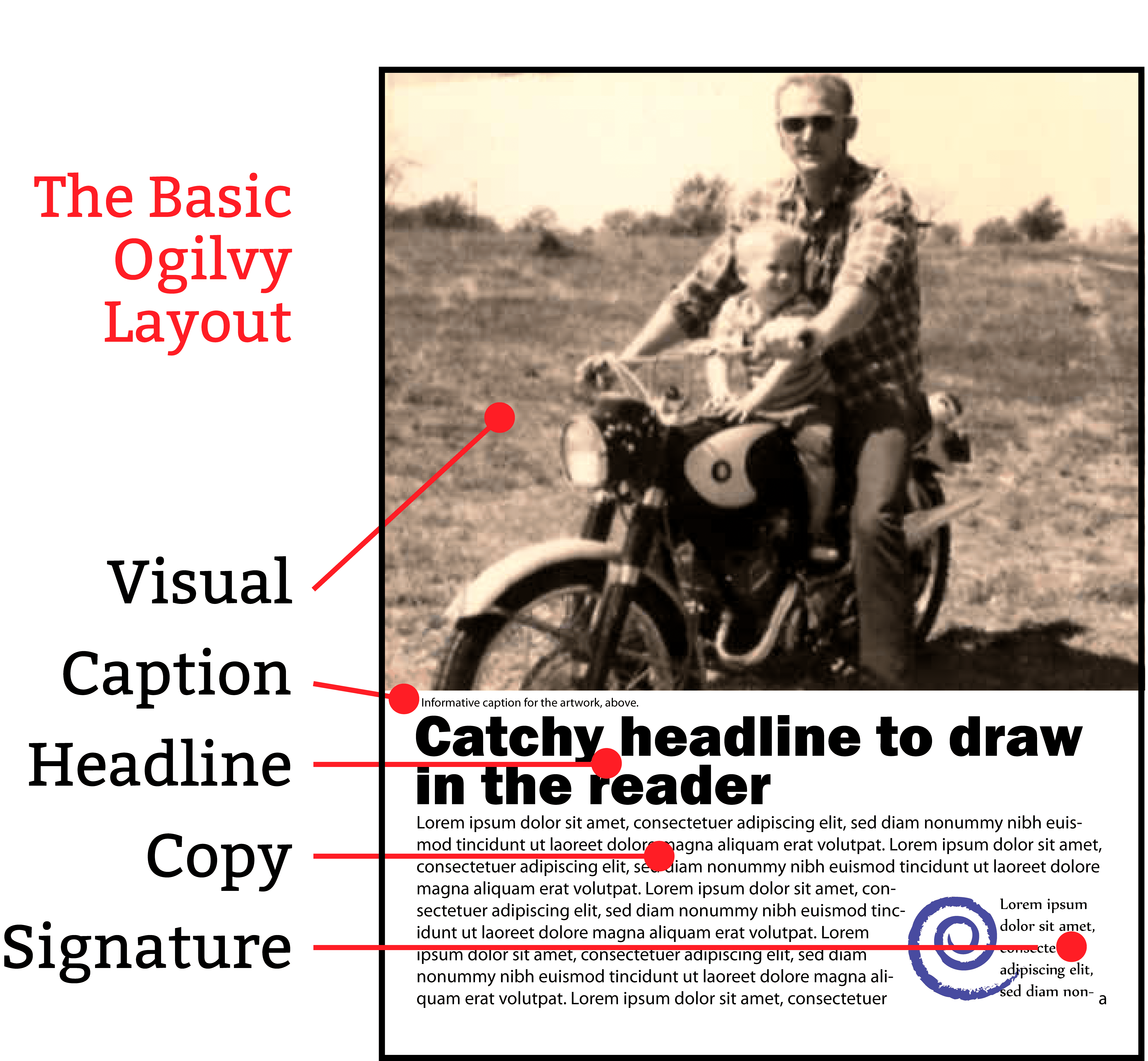 Basic Ogilvy Ad Layout