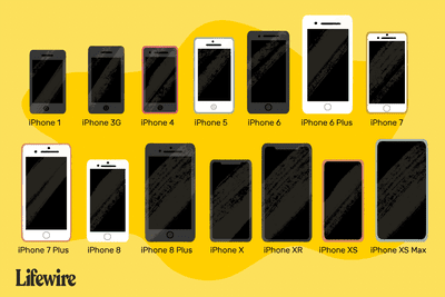 Illustrated timeline of iPhone models from the first version to the latest (iPhone XS)