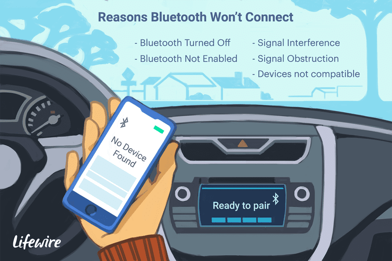 Reasons Bluetooth Won't Connect illustration with a phone in a car that won't connect.