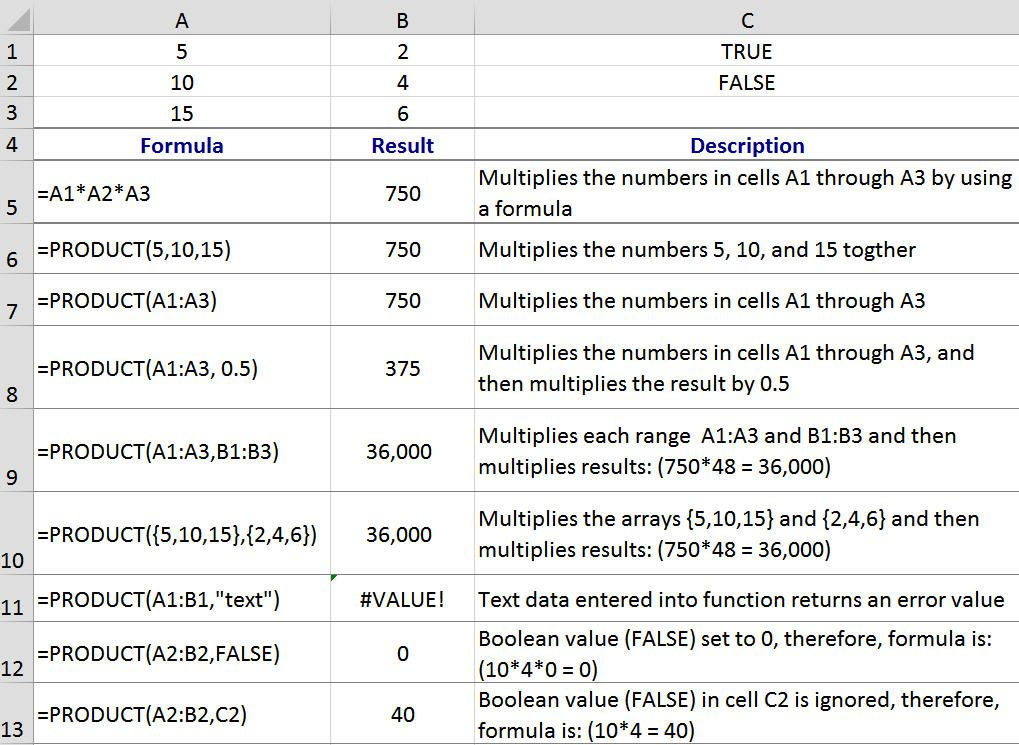 How to Multiply Numbers With Excel's PRODUCT Function