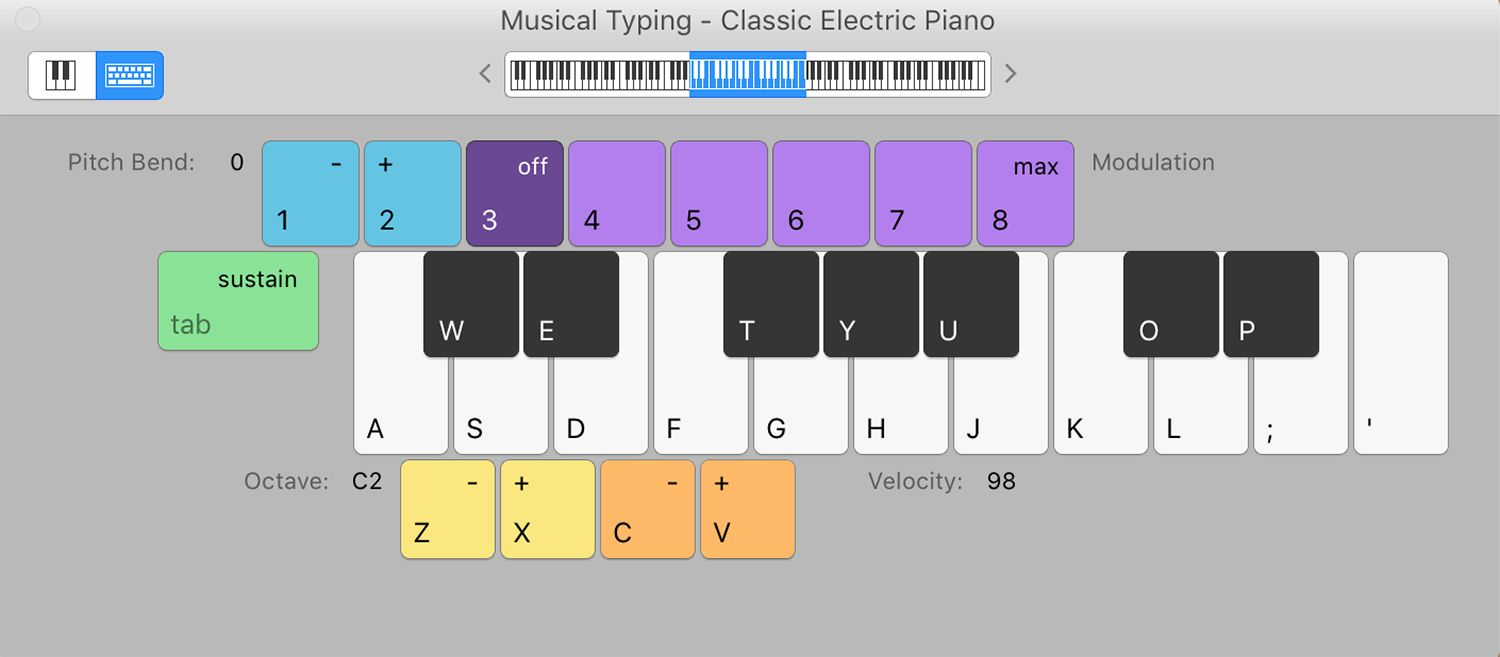 Fine Turn Your Mac Keyboard Into A Garageband Piano Wiring Cloud Hisonuggs Outletorg
