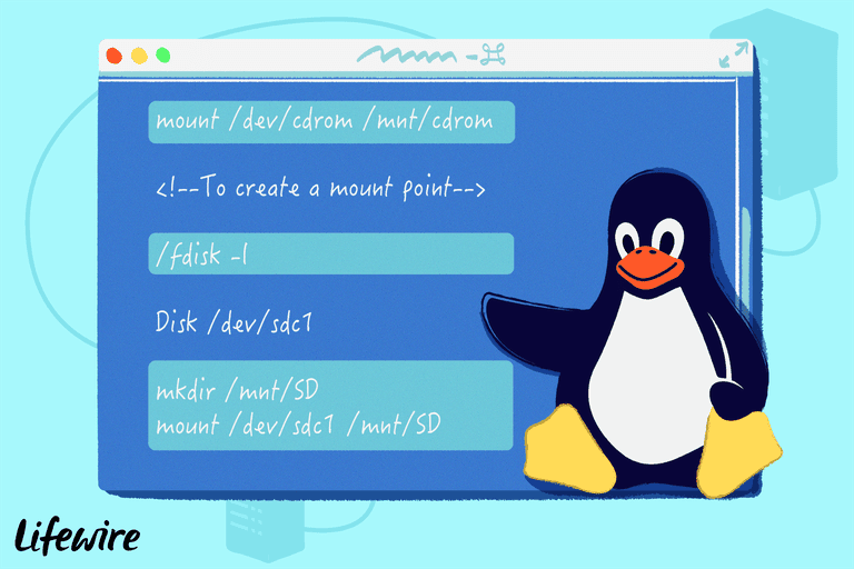 An illustration of the Linux penguin showing the uses for the mount and unmount commands.
