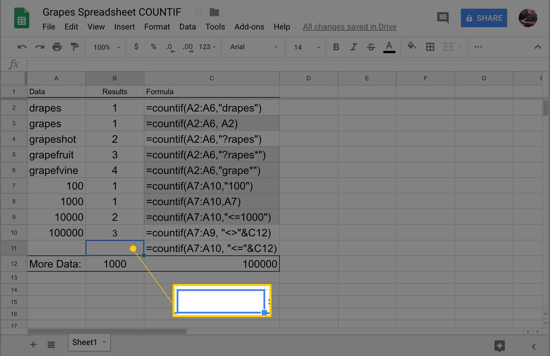 Cell B11 highlighted in Google sheet
