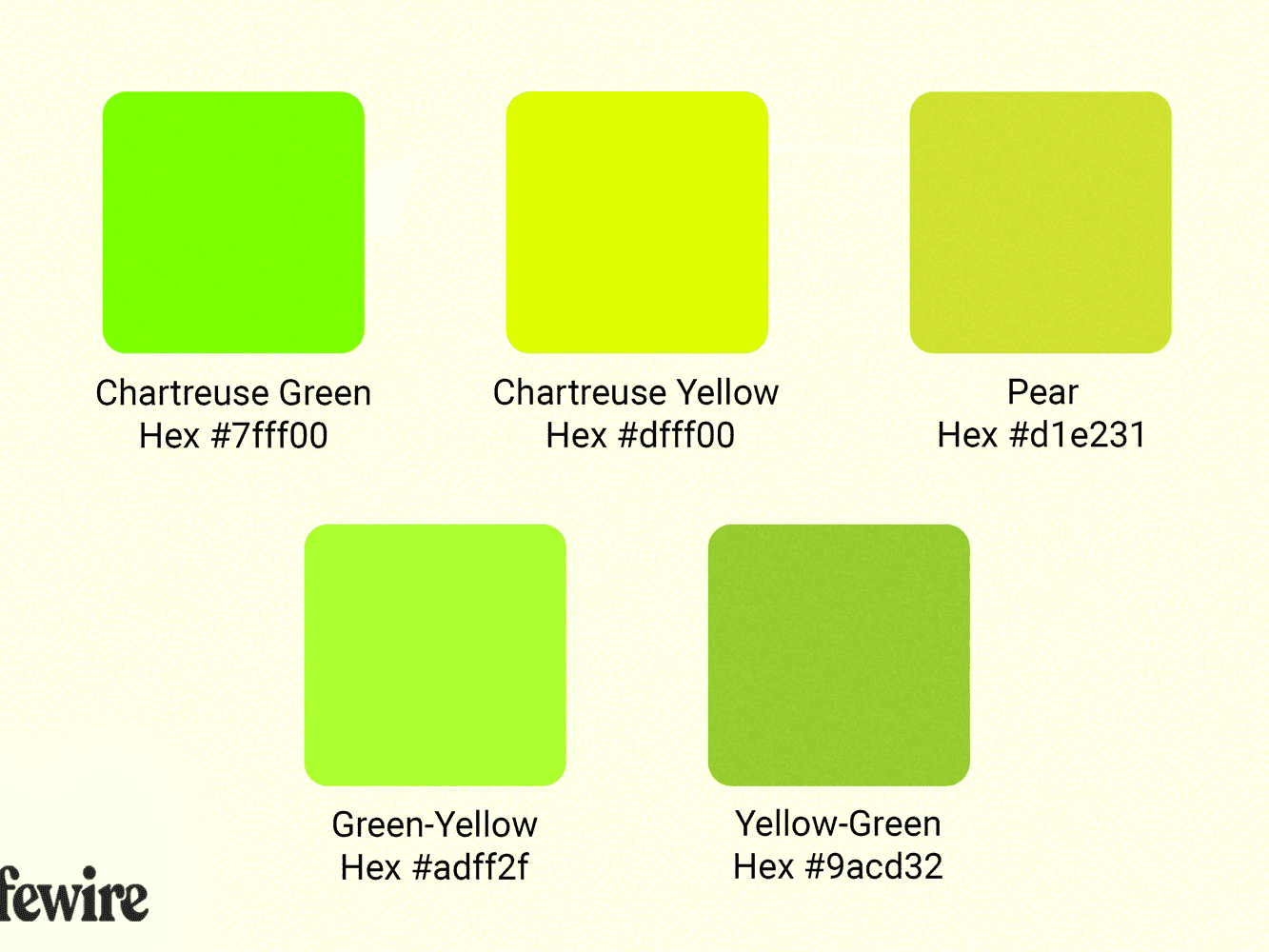 All About The Color Chartreuse And Its Use In Design