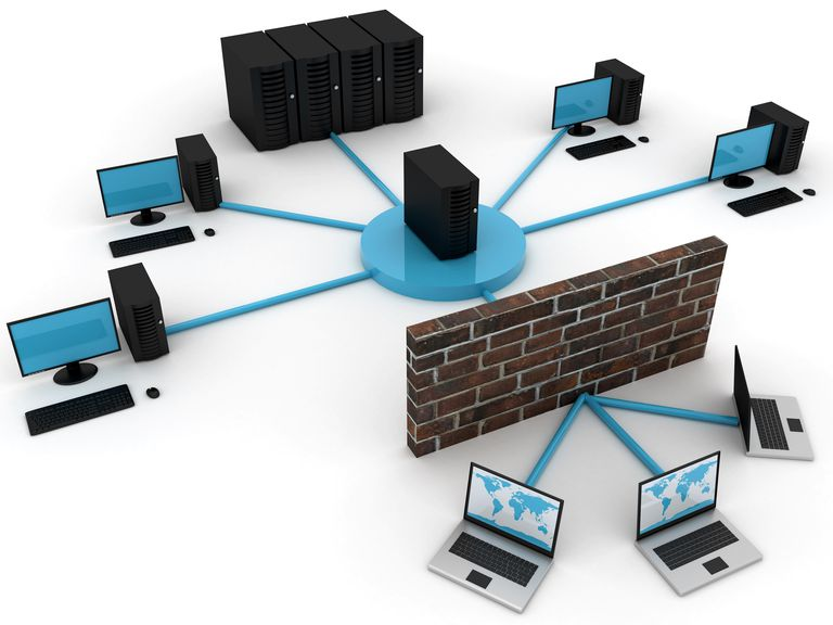 An image of a firewall separating laptops, a server, and various other computers.