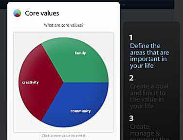 Lifetick - goal setting tool