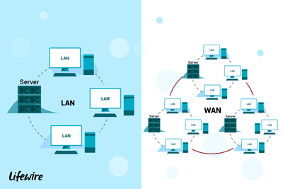 How to Set Up and Use Wake-on-LAN