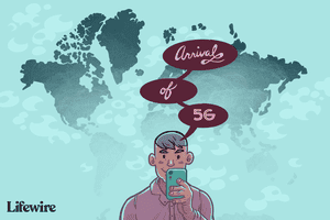 Illustration of the years 5G rolled out worldwide