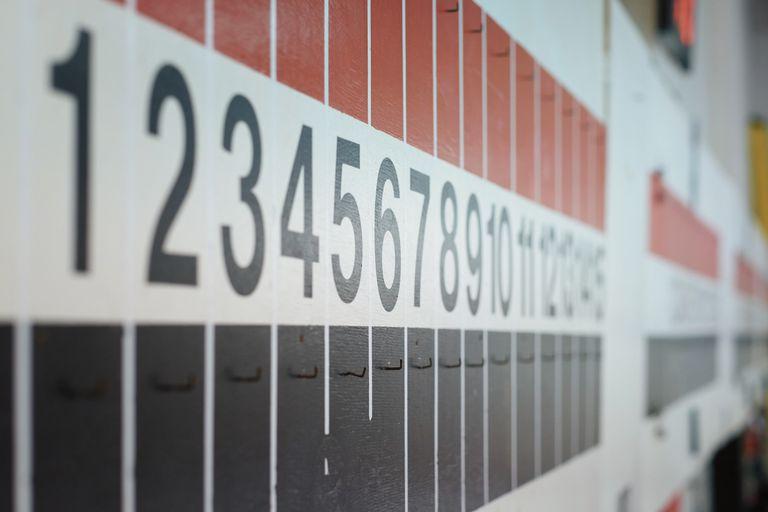Number Scoreboard