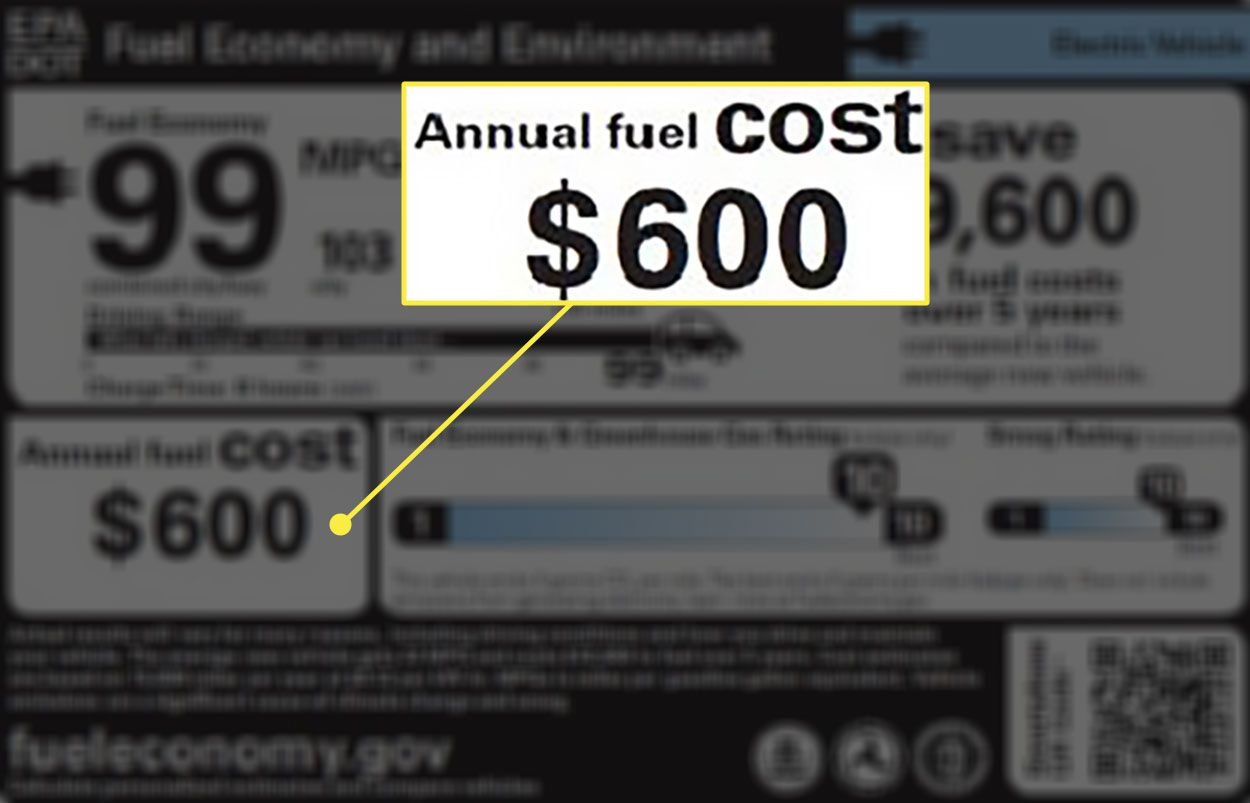 A car sticker with the fuel cost highlighted.