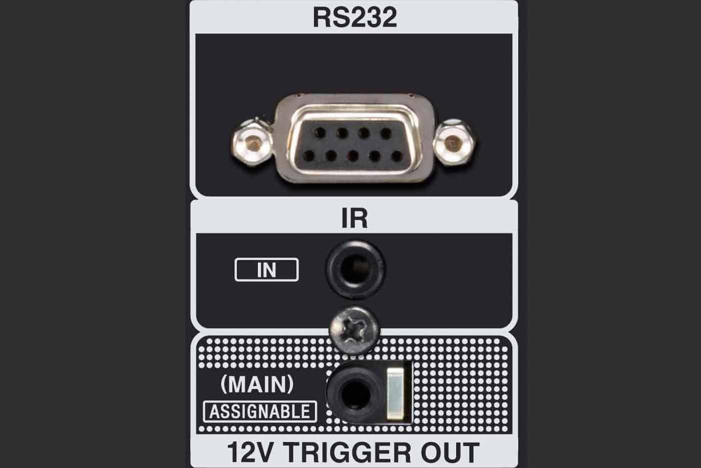 The Guide To Home Theater Av Surround Sound Receiver Connections Basics Of Sample Wiring Diagram My Onkyo Tx Nr787 Rs232 Ir Sensor Cable 12v Trigger