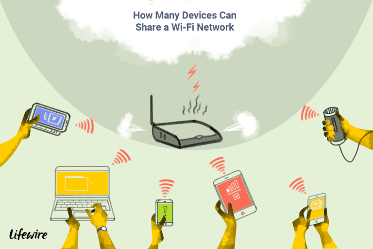 An illustration of an overloaded router with too many devices connected to it.