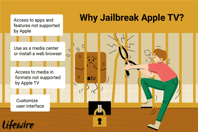 How to Jailbreak the Apple TV