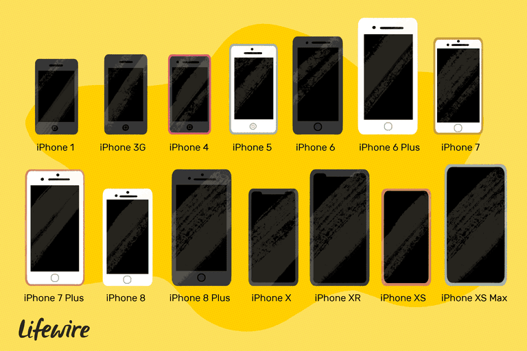 Compare Every Iphone Model Ever Made